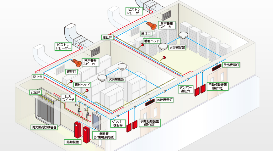 消火 設備 ハロン ハロン1301消火設備のボンベ(貯蔵容器)取替え